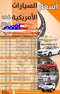 اسعار السيارات الامريكية فى مصر