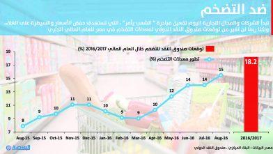 ضد التضخم