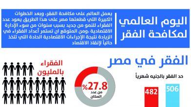 القفر في مصر