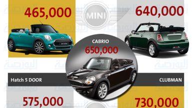 اسعار سيارات ميني كوبر