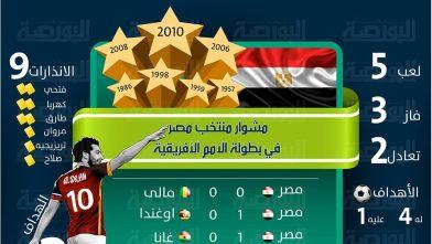 مشوار منتخب مصر فى أمم إفريقيا 2017