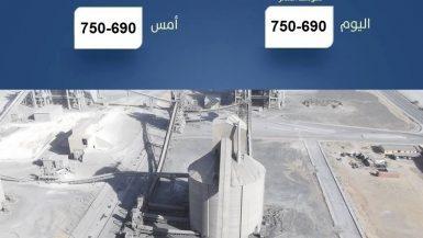 اسعار الأسمنت اليوم الخميس