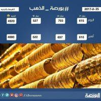 اسعار الذهب السبت