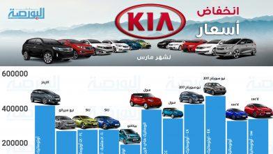 اسعار سيارات كيا