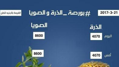 اسعار الذرة وفول الصويا اليوم