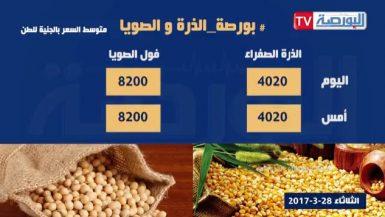 اسعار السلع 28 مارس