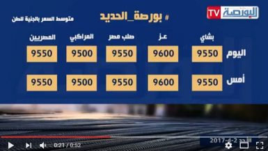اسعار السلع 2 ابريل