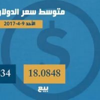 اسعار العملات 9 ابريل