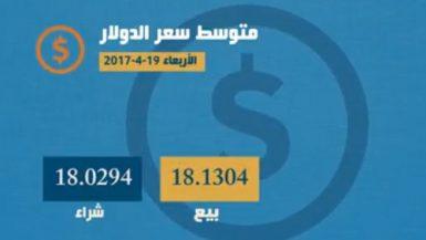 اسعار العملات 19 ابريل