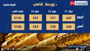 اسعار السلع 19 ابريل