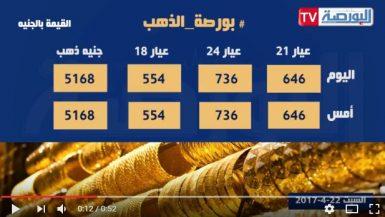 اسعار السلع اليوم