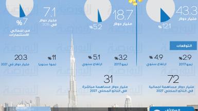 سياحة-الامارات2
