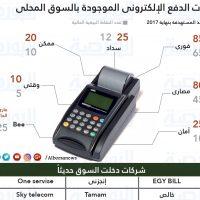 شركات الدفع الإلكتروني الموجود بالسوق المحلي