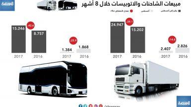 مبيعات الشاحنات