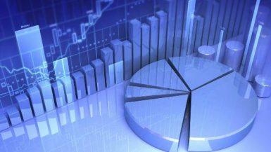 مؤشر الحرية الاقتصادية