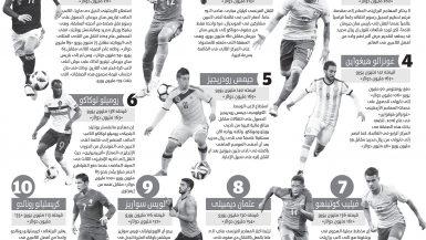 أغلى 10 لاعبين فى كأس العالم