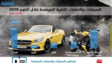 السيارات والدراجات